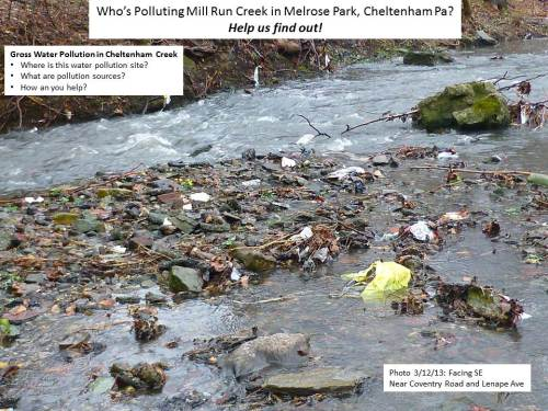 Who's Polluting Mill Run Creek?