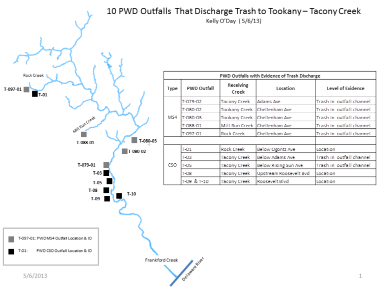 map of Creek and PWD outfalls