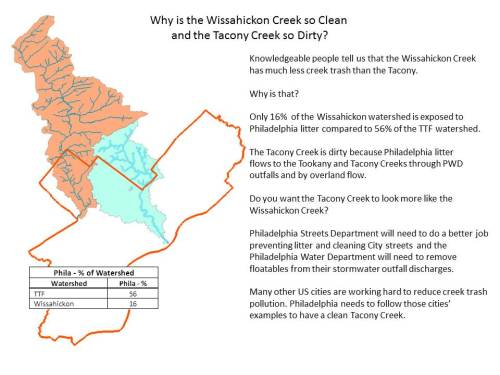 watershed_comparison