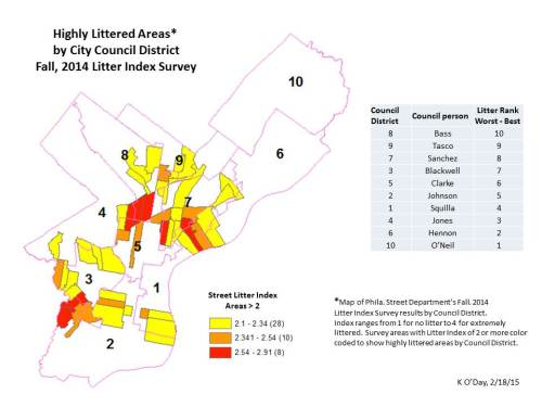 Litter_Index_by_District