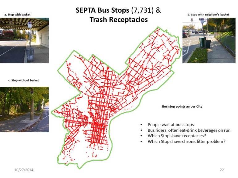 SEPTA_Bus_Stops