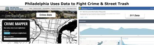 crime_311_data